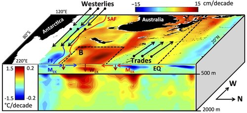 Has the deep ocean warmed in the subtropical South Pacific?